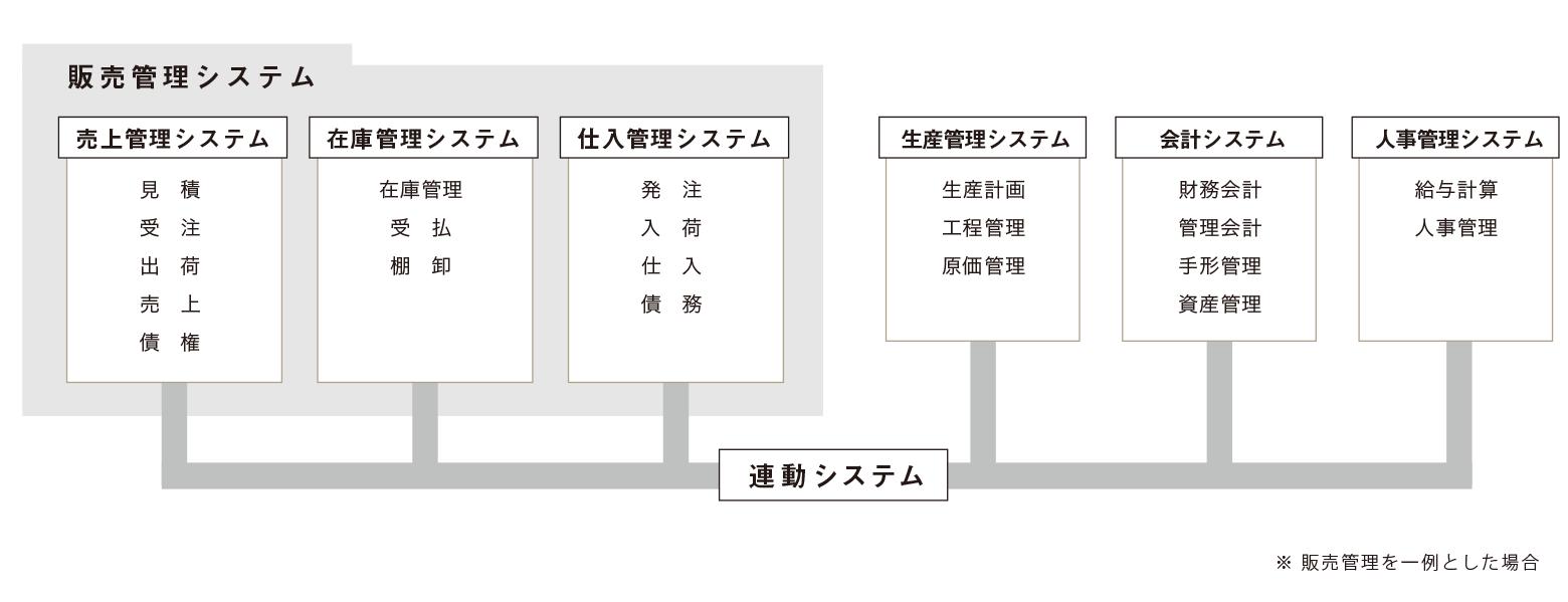 pict_integration